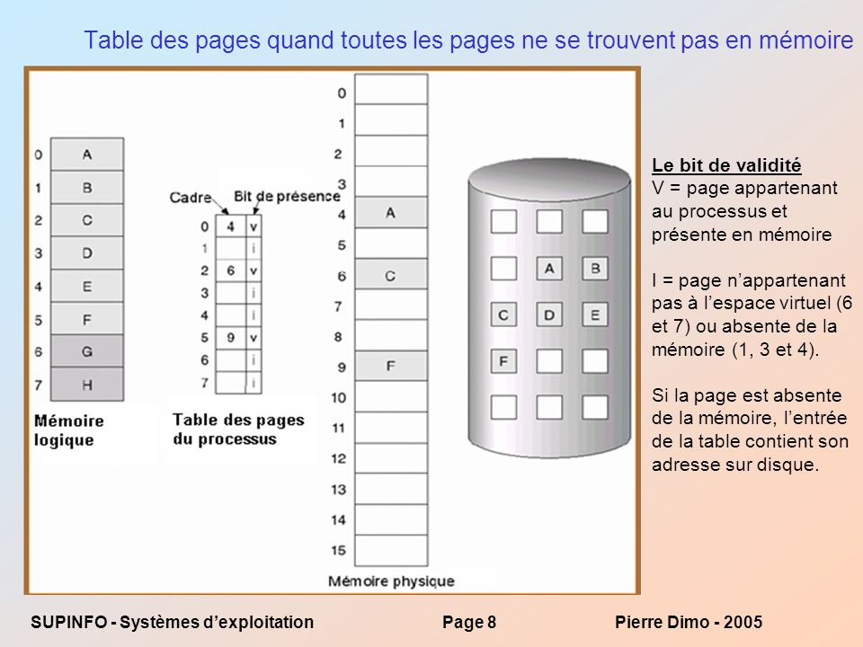 Table des pages quand toutes les pages ne se trouvent pas en mémoire