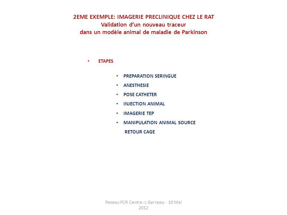 Reseau PCR Centre -L Garreau - 10 Mai 2012