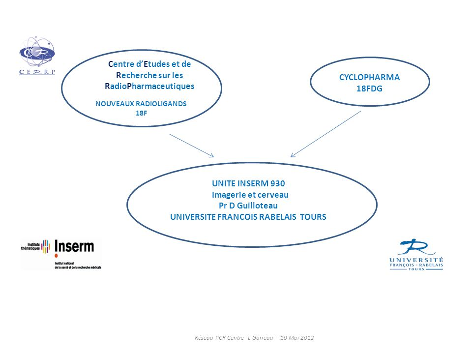 Centre d'Etudes et de Recherche sur les RadioPharmaceutiques