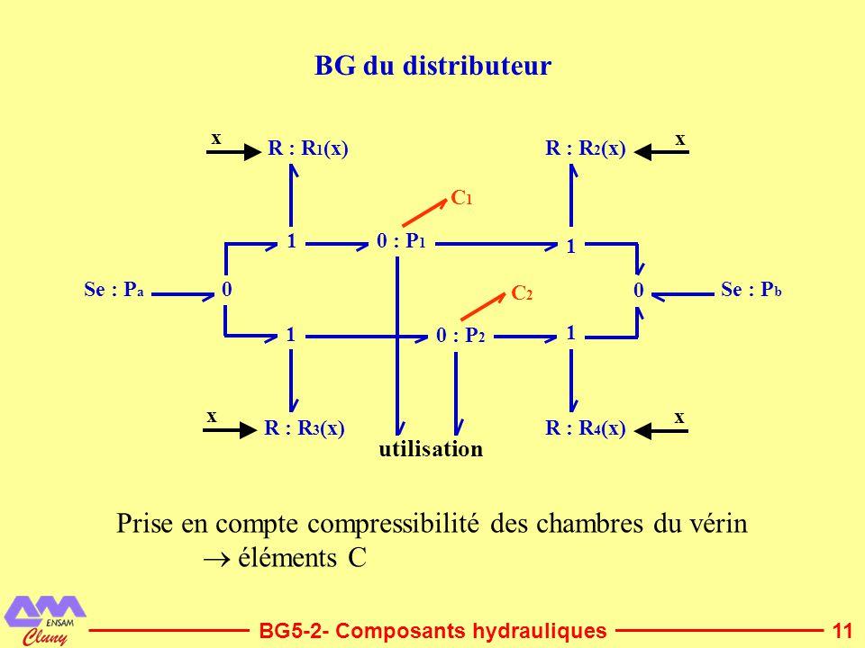 Prise en compte compressibilité des chambres du vérin  éléments C