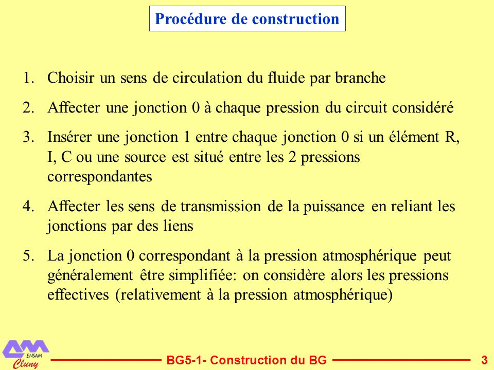 Procédure de construction