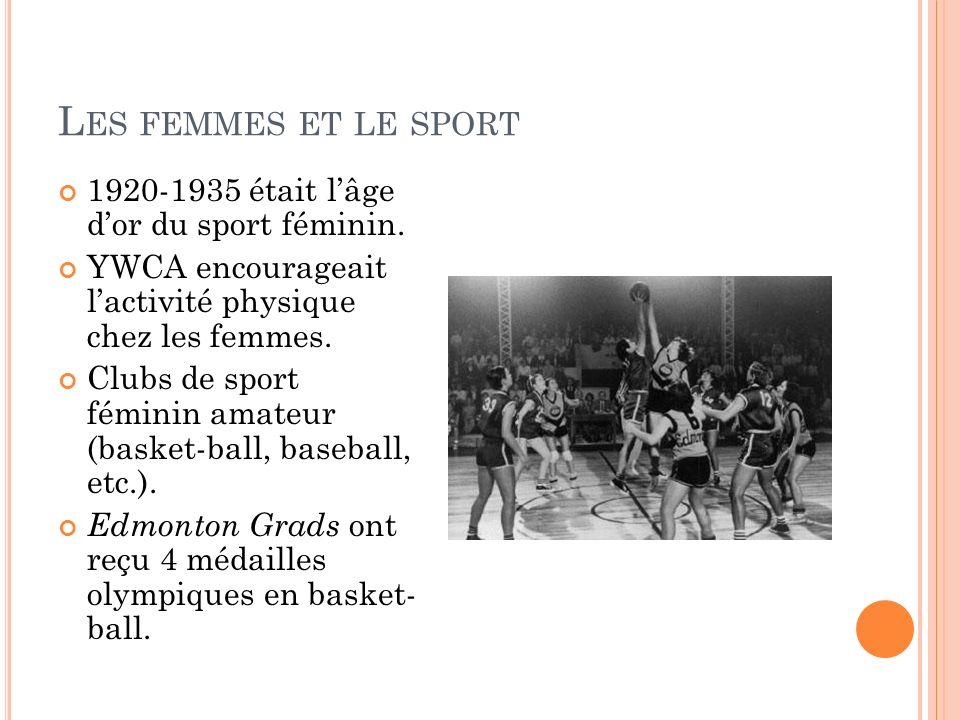 Les femmes et le sport 1920-1935 était l'âge d'or du sport féminin.