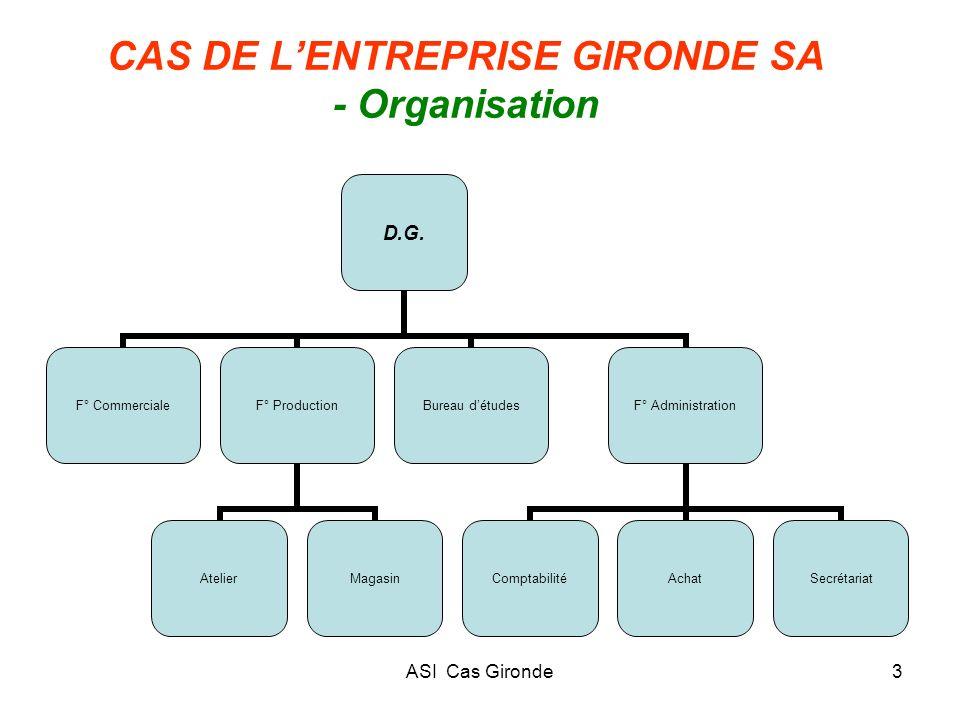 CAS DE L'ENTREPRISE GIRONDE SA - Organisation