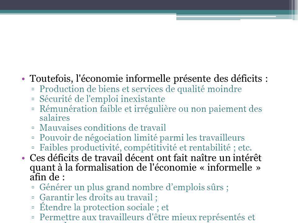 Toutefois, l économie informelle présente des déficits :