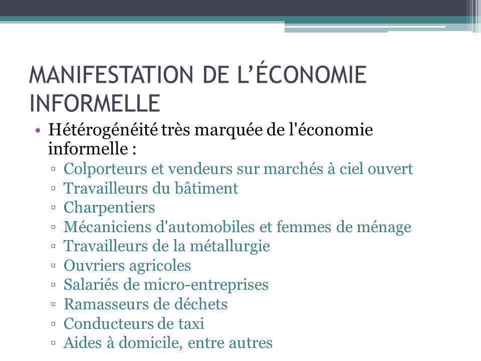 MANIFESTATION DE L'ÉCONOMIE INFORMELLE
