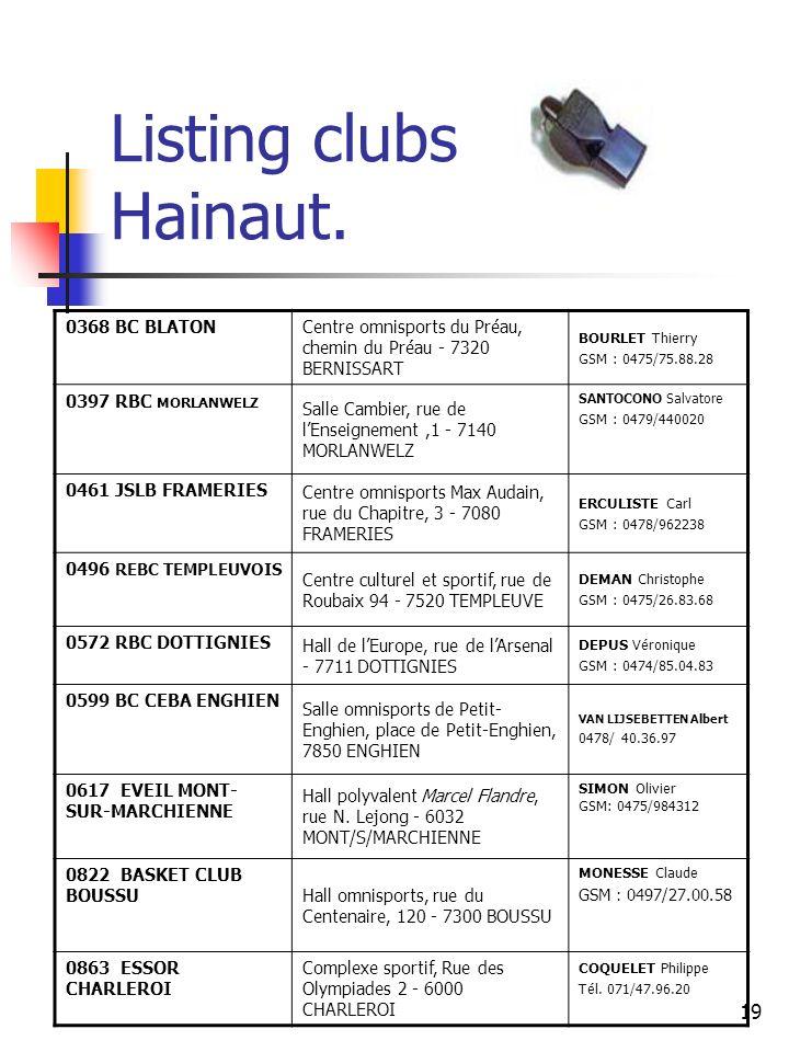 Listing clubs Hainaut. 0368 BC BLATON. Centre omnisports du Préau, chemin du Préau - 7320 BERNISSART.
