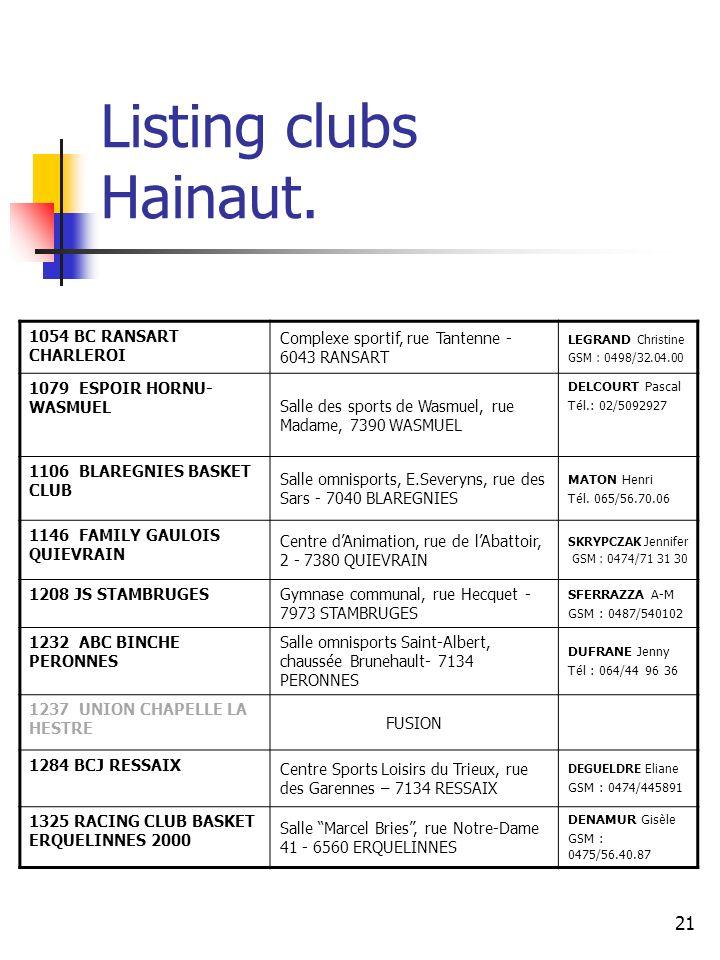Listing clubs Hainaut. Complexe sportif, rue Tantenne - 6043 RANSART