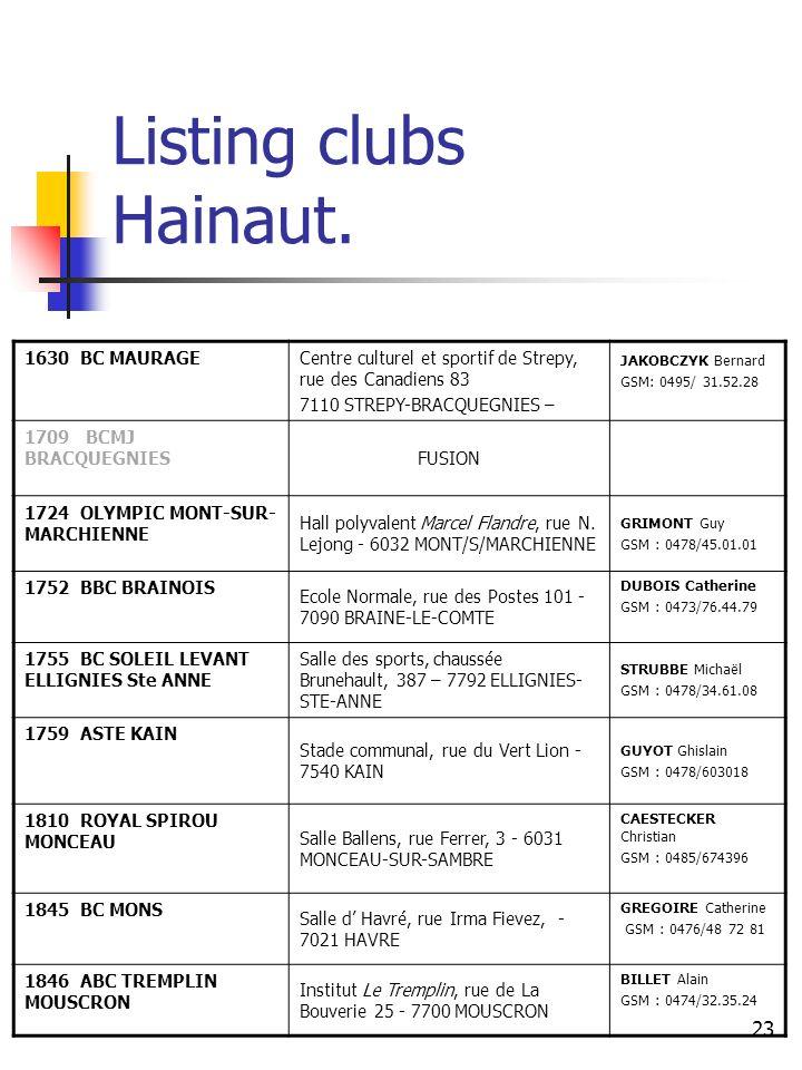 Listing clubs Hainaut. 1630 BC MAURAGE. Centre culturel et sportif de Strepy, rue des Canadiens 83.