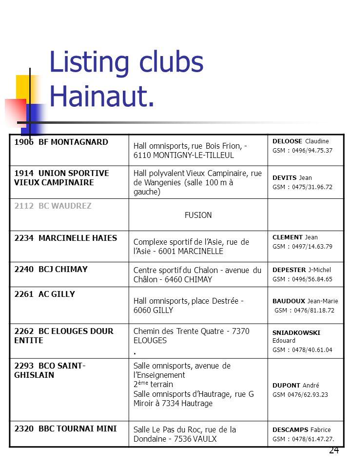 Listing clubs Hainaut. 1906 BF MONTAGNARD. Hall omnisports, rue Bois Frion, - 6110 MONTIGNY-LE-TILLEUL.