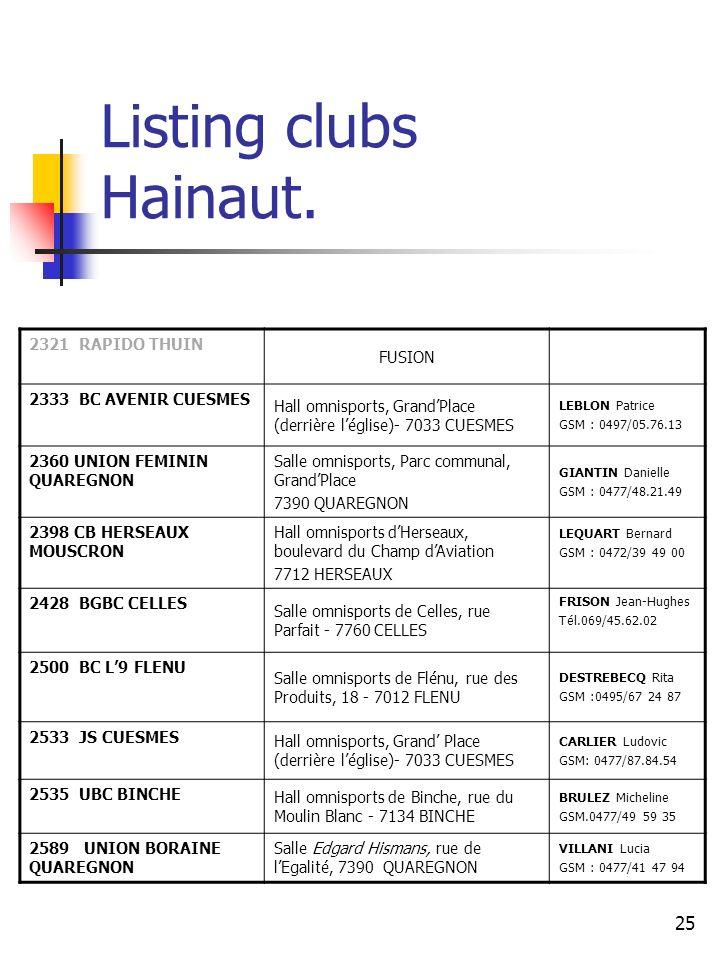 Listing clubs Hainaut. FUSION 2321 RAPIDO THUIN