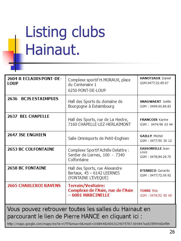 Listing clubs Hainaut. 2604 R ECLAIRS PONT-DE-LOUP. Complexe sportif H.MORAUX, place du Centenaire 1.