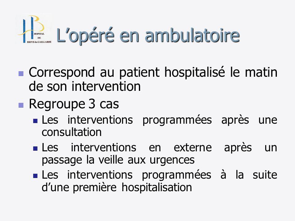 L'opéré en ambulatoire