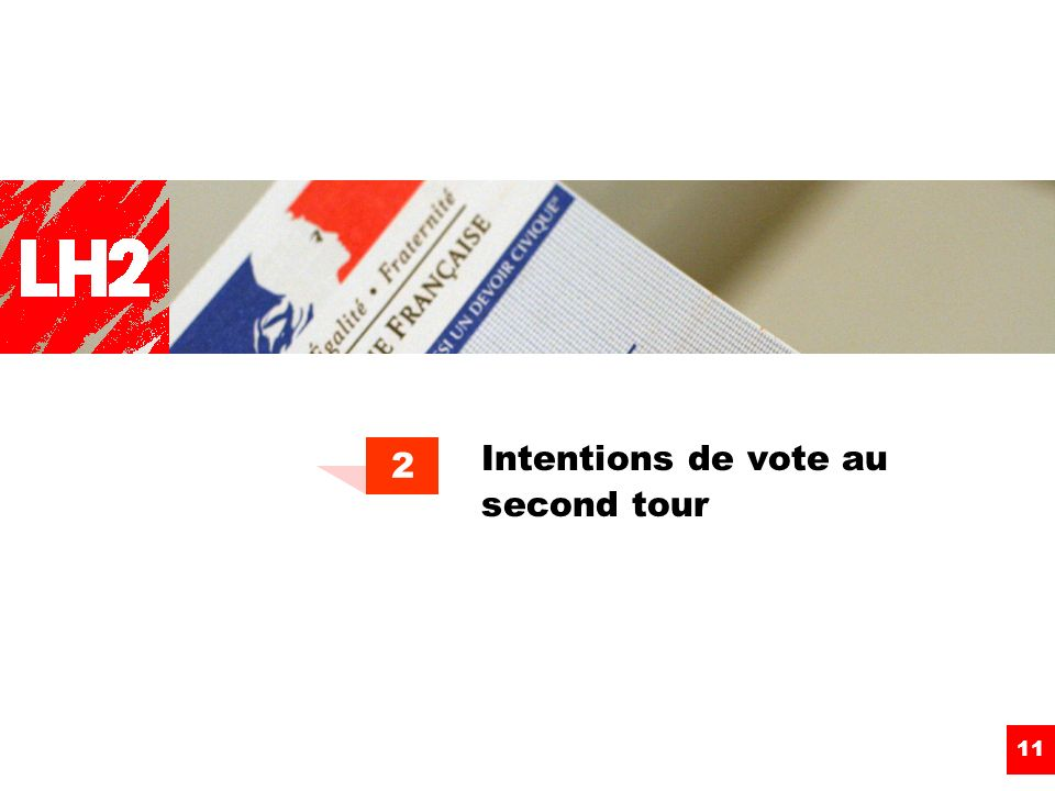 Intentions de vote au second tour 2