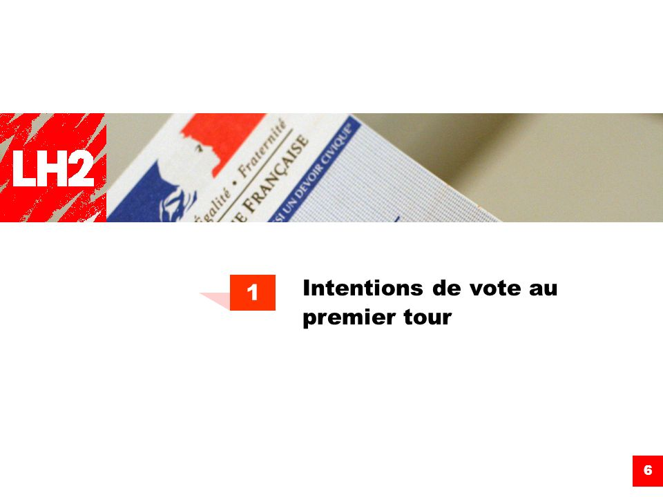 Intentions de vote au premier tour 1