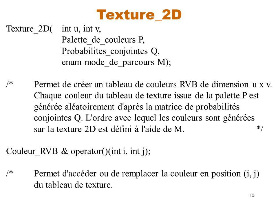 Texture_2D Texture_2D( int u, int v, Palette_de_couleurs P,