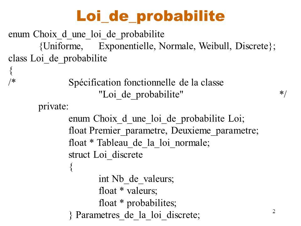 Loi_de_probabilite enum Choix_d_une_loi_de_probabilite