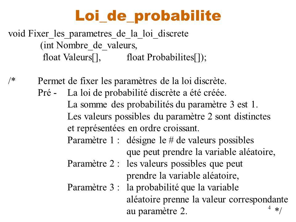 Loi_de_probabilite void Fixer_les_parametres_de_la_loi_discrete