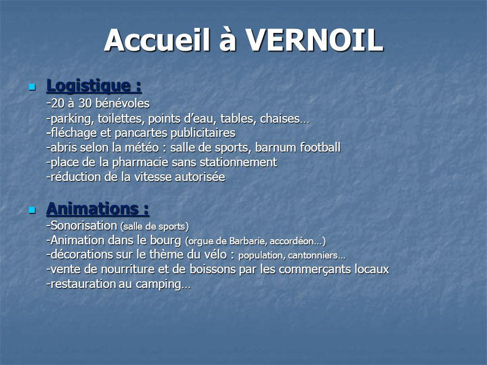 Accueil à VERNOIL Logistique : Animations : -20 à 30 bénévoles