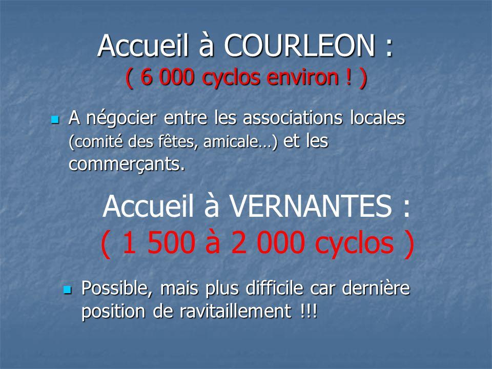 Accueil à COURLEON : ( 6 000 cyclos environ ! )