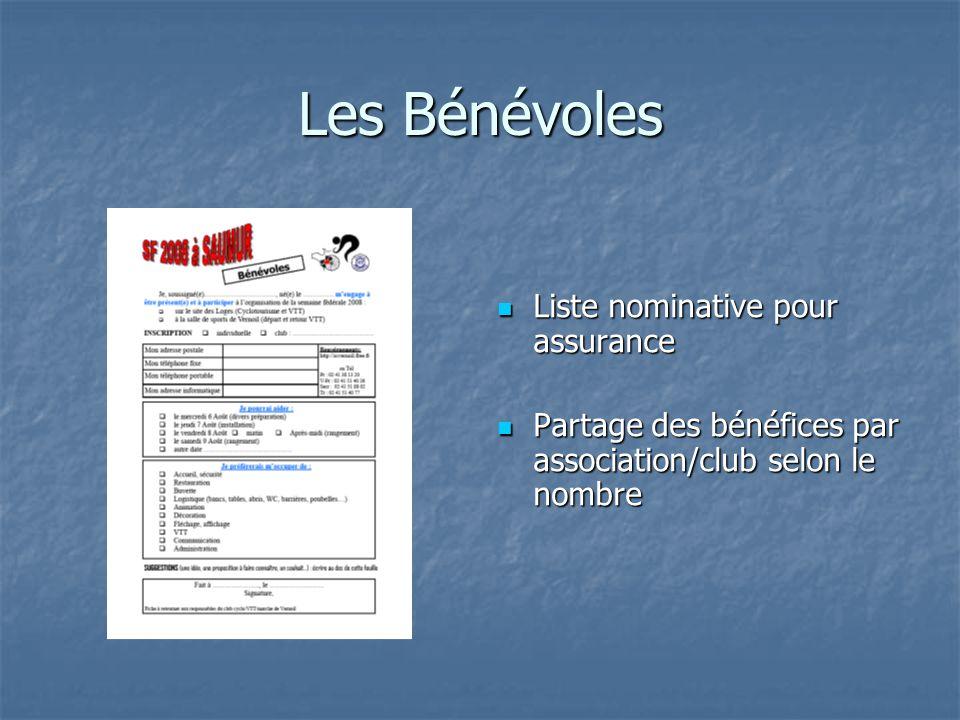 Les Bénévoles Liste nominative pour assurance