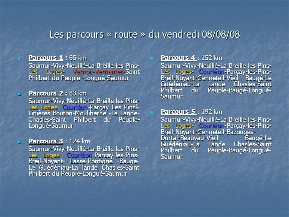 Les parcours « route » du vendredi 08/08/08