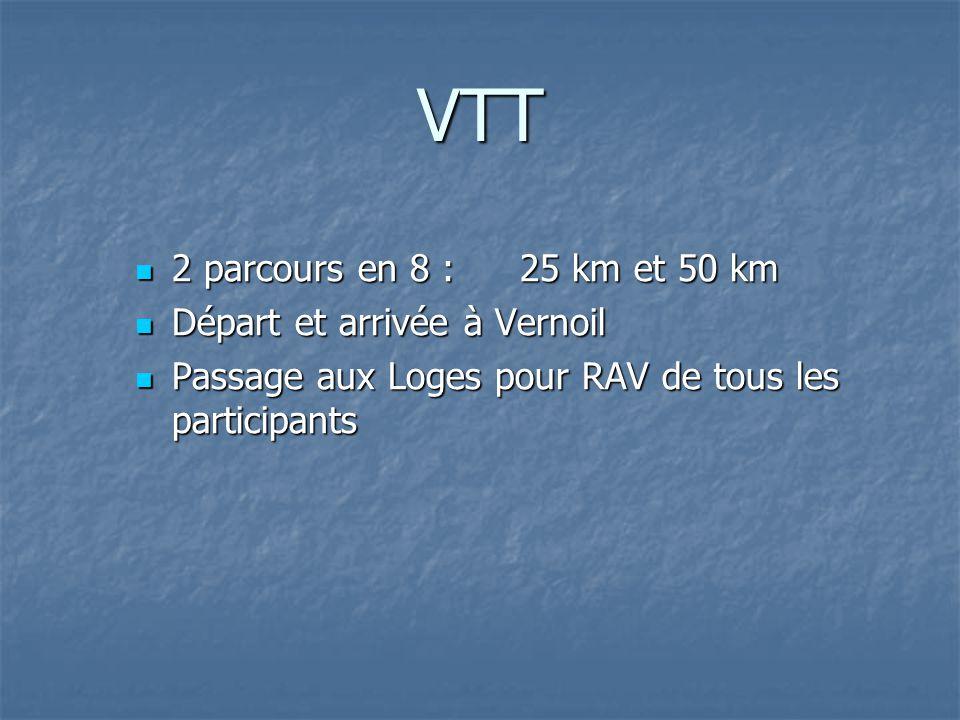 VTT 2 parcours en 8 : 25 km et 50 km Départ et arrivée à Vernoil