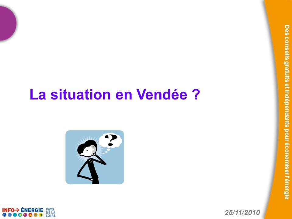 La situation en Vendée