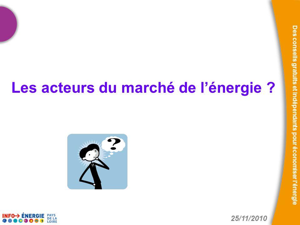 Les acteurs du marché de l'énergie