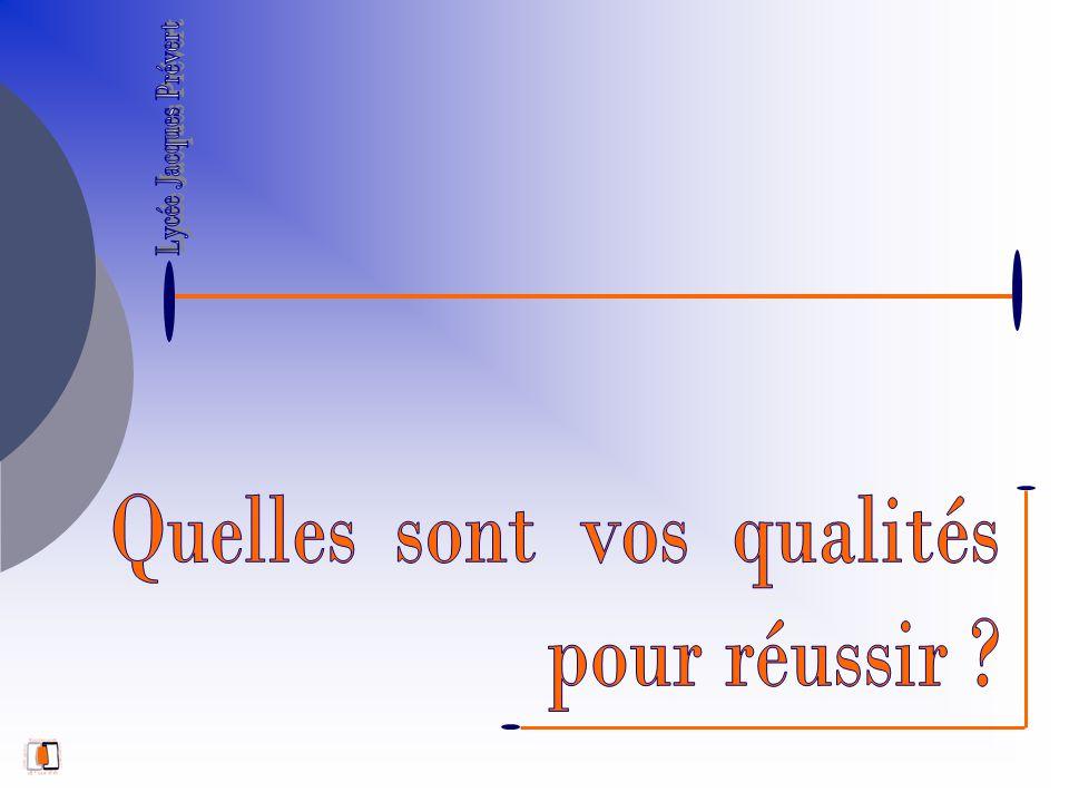 Quelles sont vos qualités pour réussir
