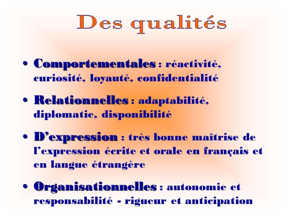 Comportementales : réactivité, curiosité, loyauté, confidentialité
