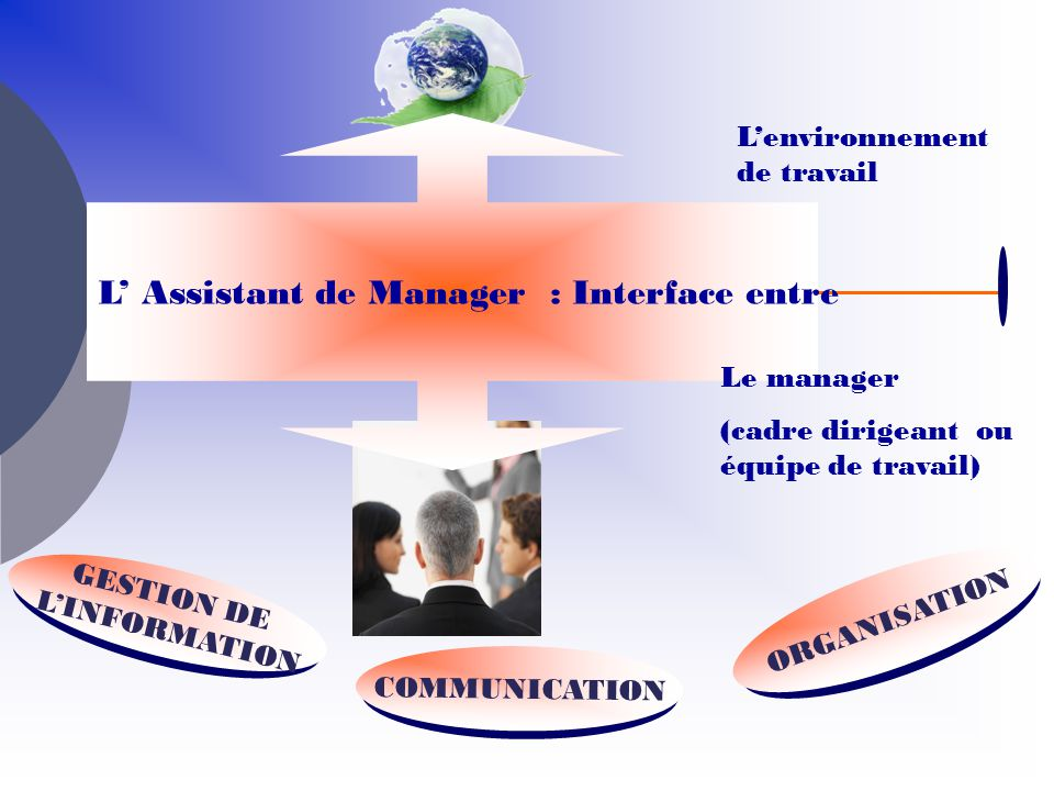 L' Assistant de Manager : Interface entre