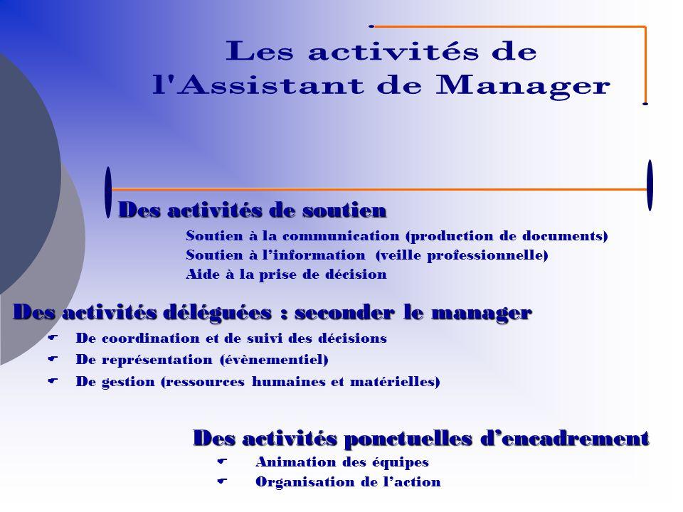 Les activités de l Assistant de Manager Des activités de soutien