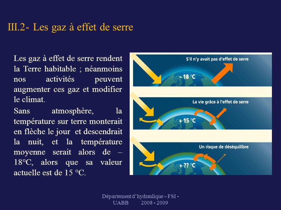 III.2- Les gaz à effet de serre