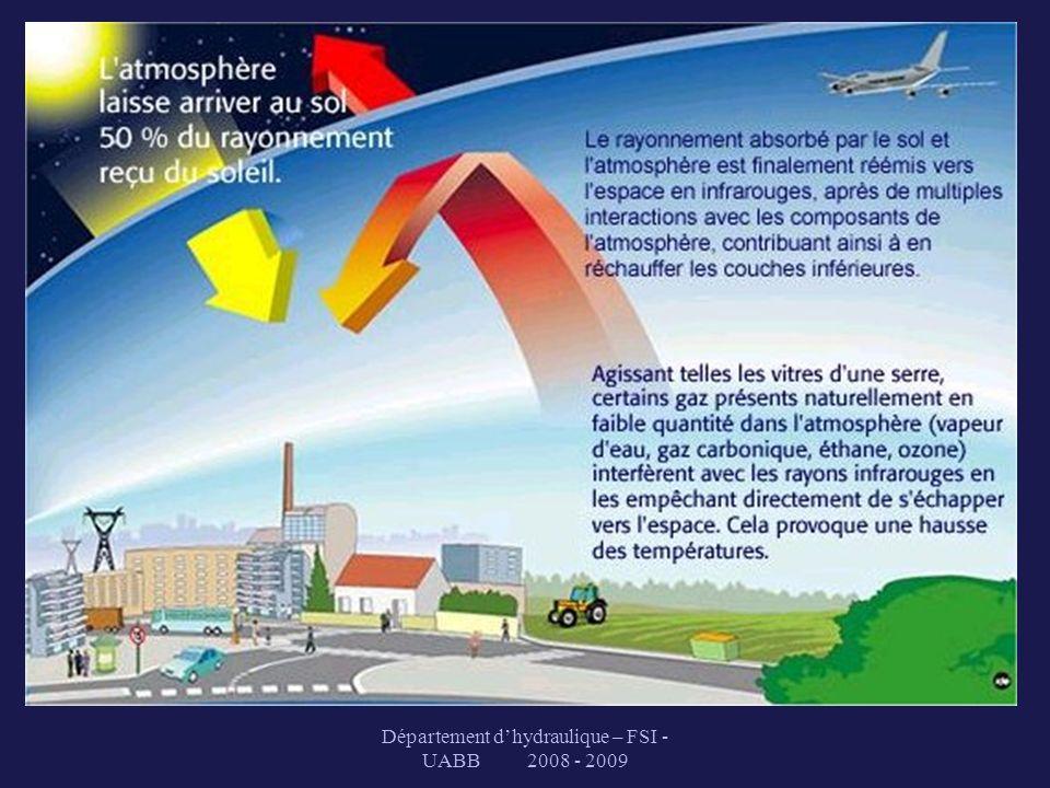 Département d'hydraulique – FSI - UABB 2008 - 2009