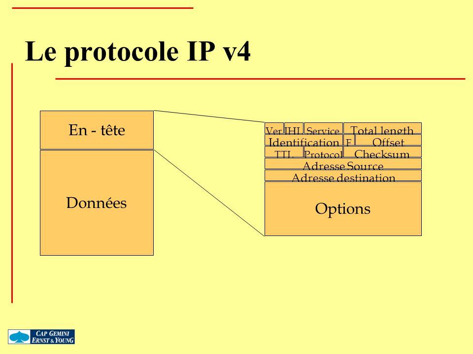 Le protocole IP v4 En - tête Données Options Total length