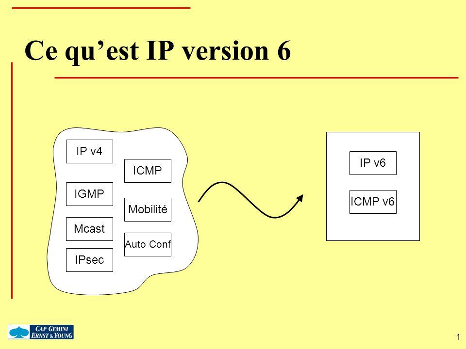 Ce qu'est IP version 6 IP v4 IP v6 ICMP IGMP ICMP v6 Mobilité Mcast