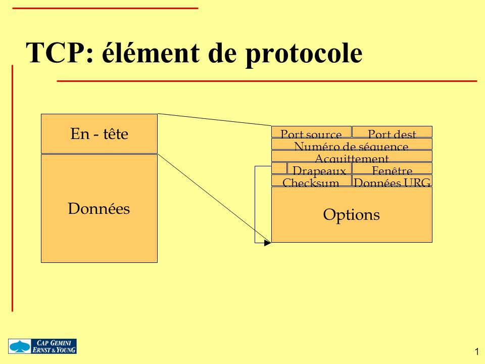 TCP: élément de protocole