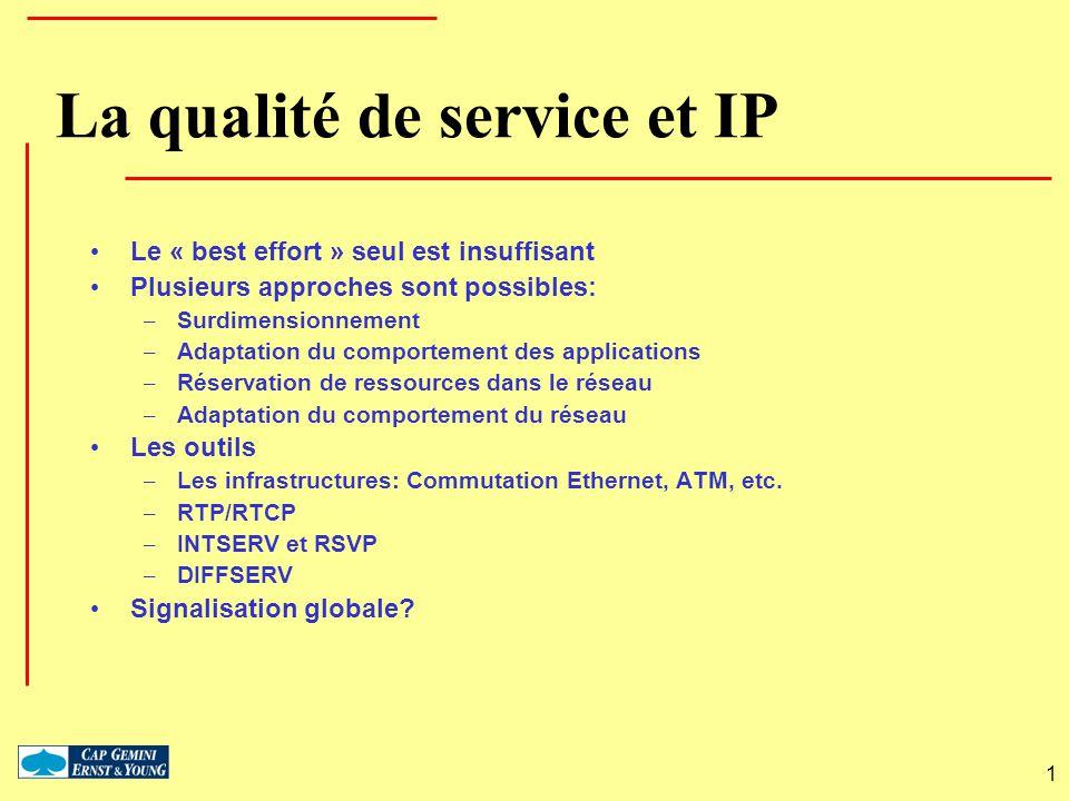 La qualité de service et IP