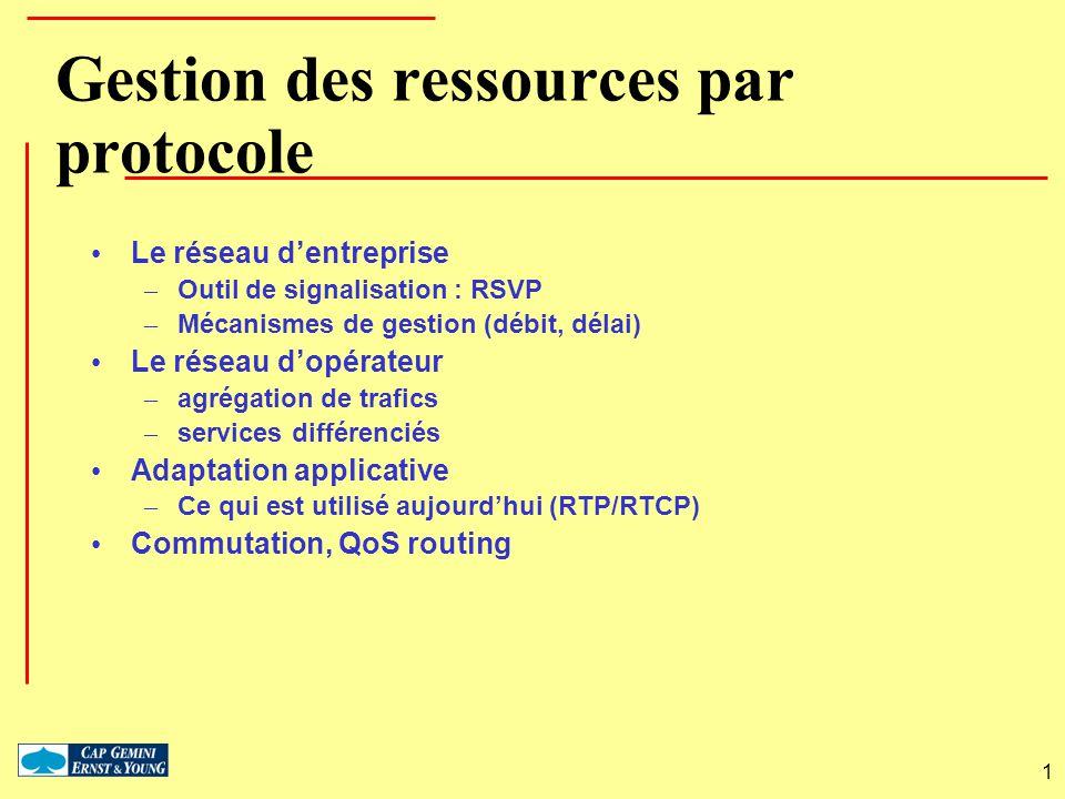 Gestion des ressources par protocole