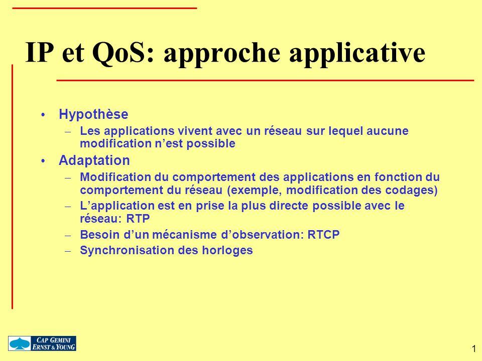 IP et QoS: approche applicative