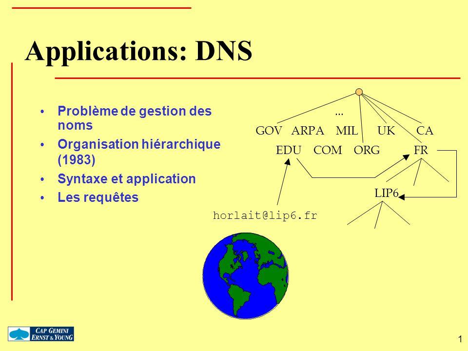 Applications: DNS Problème de gestion des noms