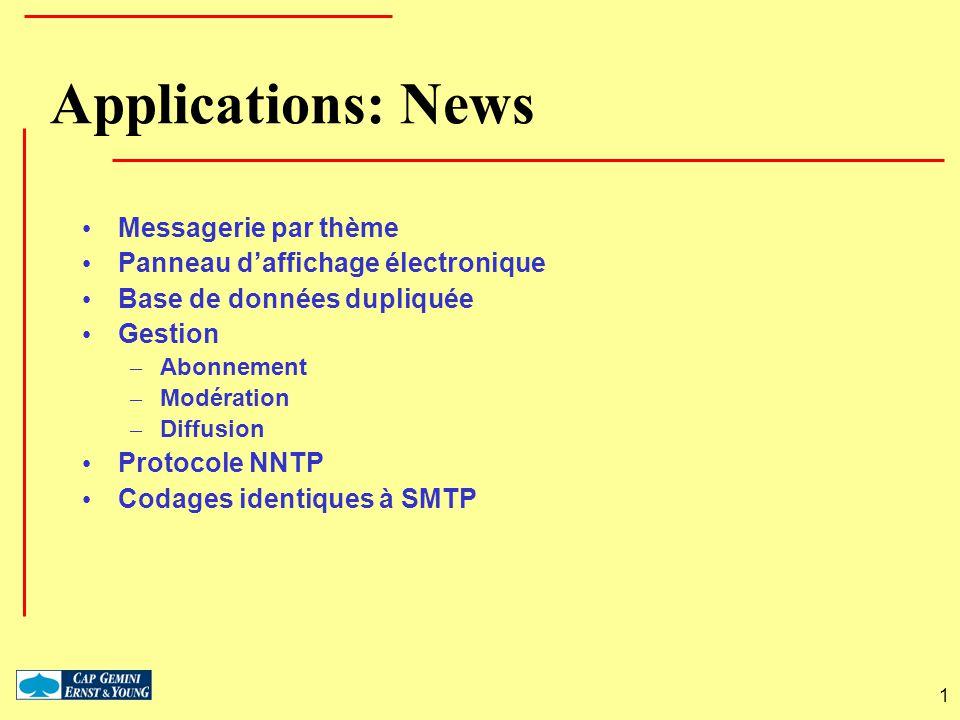 Applications: News Messagerie par thème