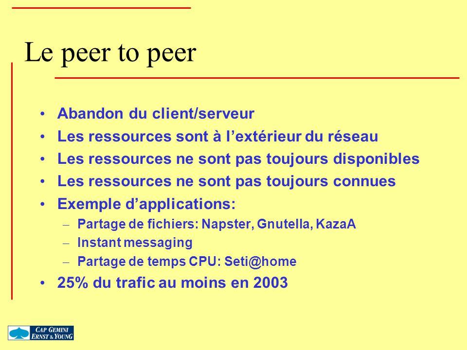 Le peer to peer Abandon du client/serveur