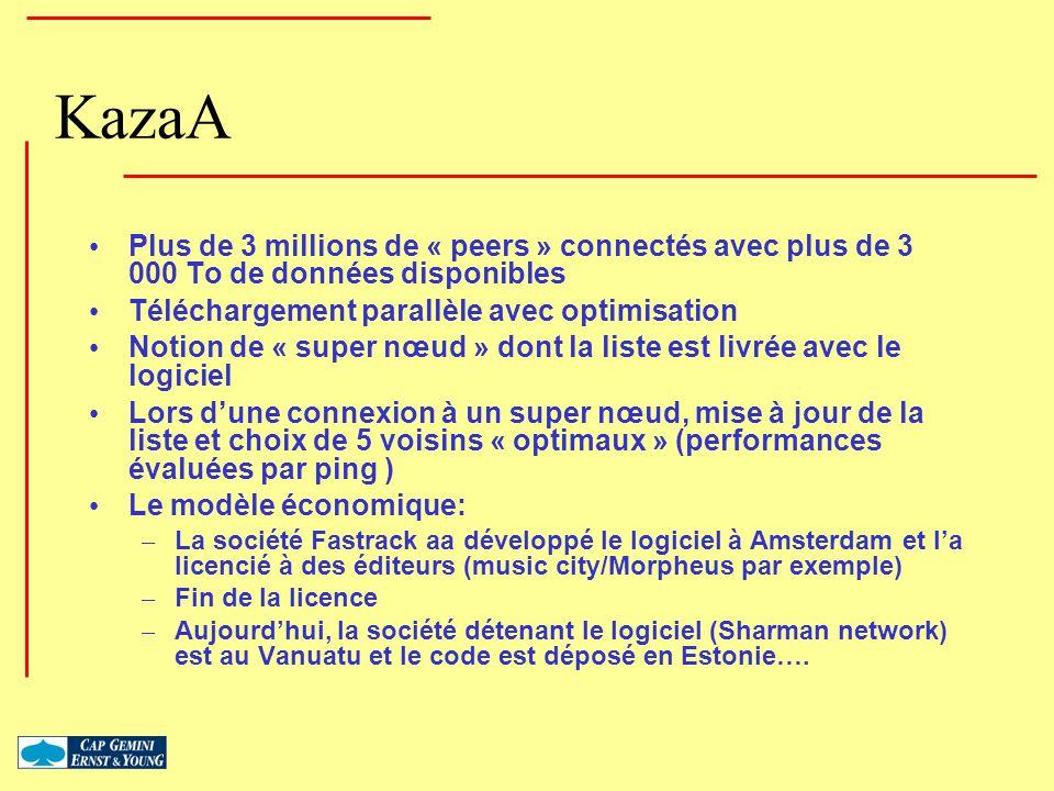 KazaA Plus de 3 millions de « peers » connectés avec plus de 3 000 To de données disponibles. Téléchargement parallèle avec optimisation.