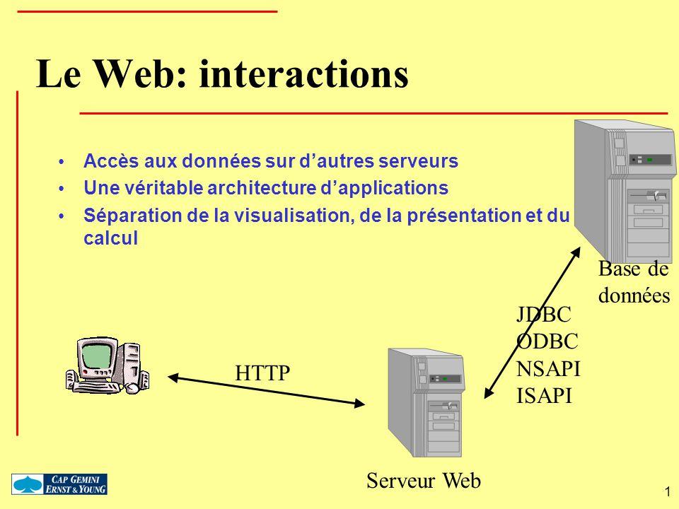 Le Web: interactions Base de données JDBC ODBC NSAPI ISAPI HTTP