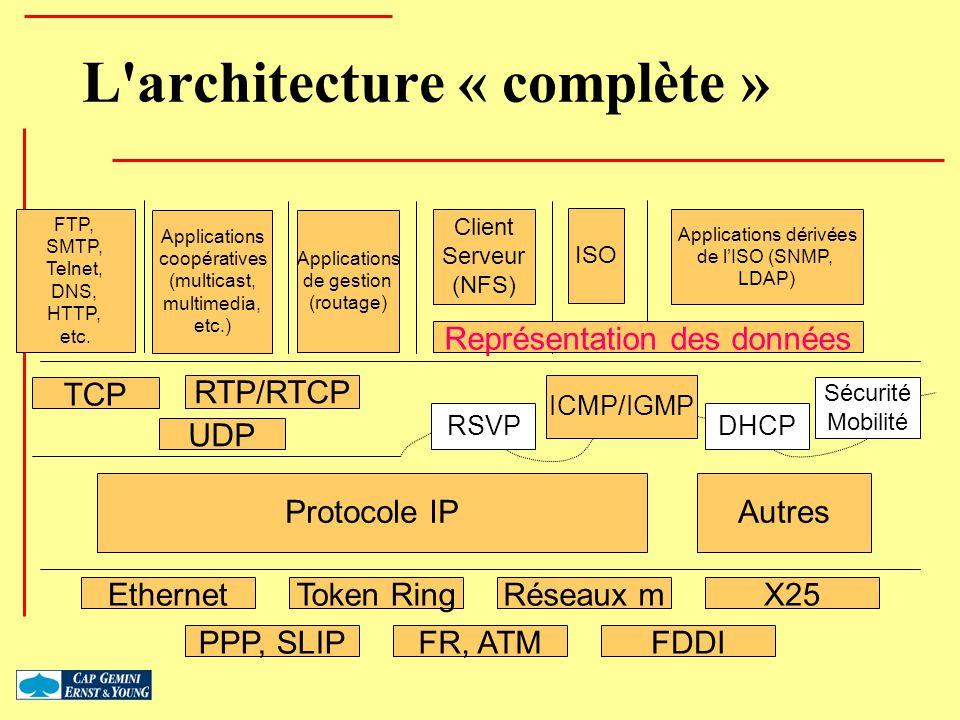 L architecture « complète »