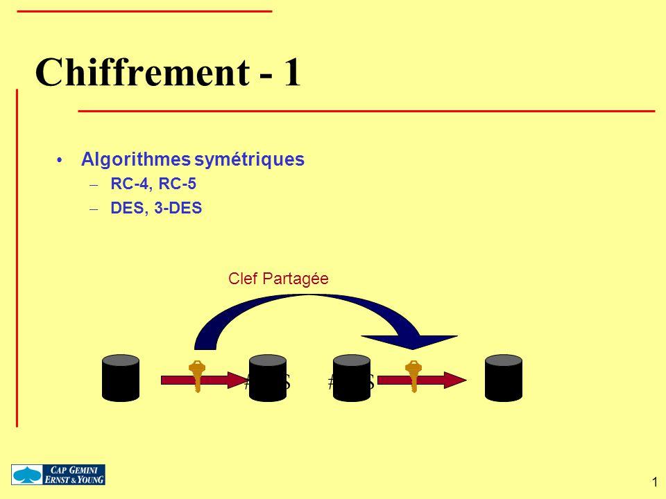 Chiffrement - 1 abc #!&$ #!&$ abc Algorithmes symétriques RC-4, RC-5
