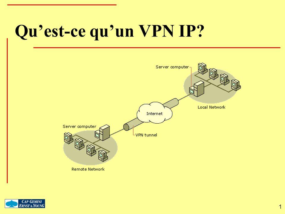 Qu'est-ce qu'un VPN IP 1