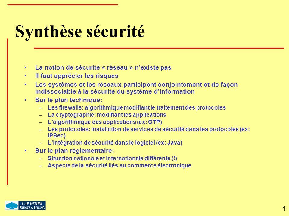 Synthèse sécurité La notion de sécurité « réseau » n'existe pas