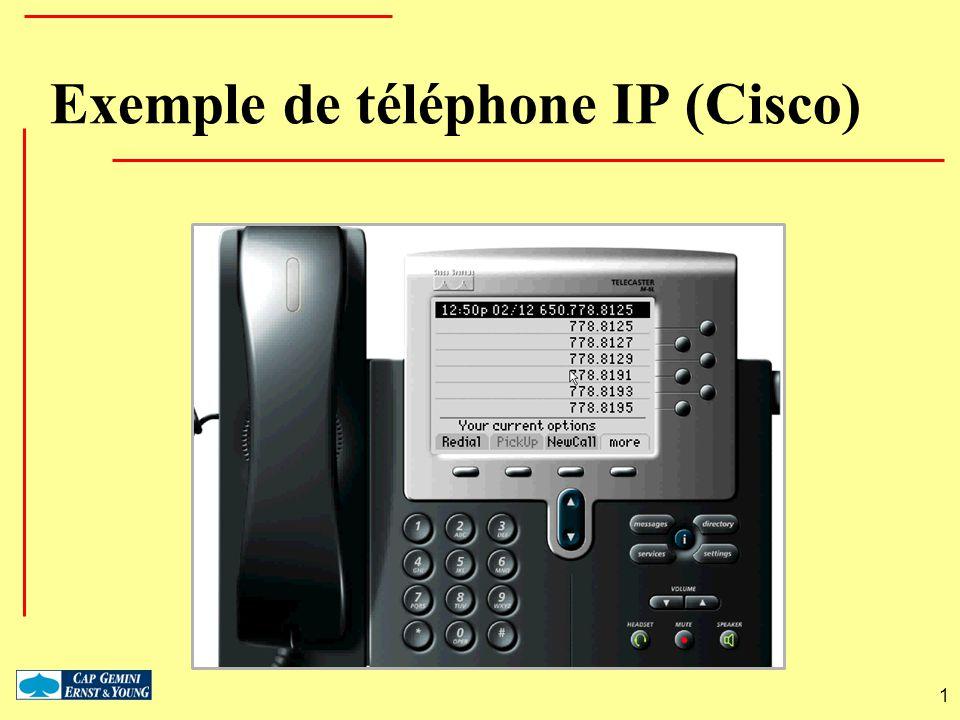 Exemple de téléphone IP (Cisco)